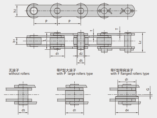 Inch (Z series) conveyor chains